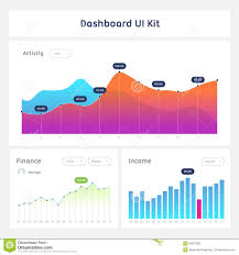 Chart Design Dashboard Ui And Ux Kit Bar Chart And Line Graph Designs