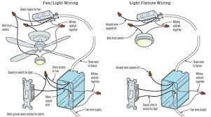 replacing a ceiling fan light with a