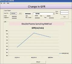 figure 8 glomerular filtration rate gfr comparison form this form is used to display gfr calculated on diffe intervals in the form of graph