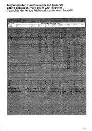 Demag Ac1600 Load Chart