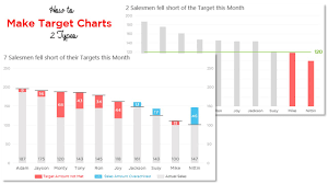 Target Chart 2 For Unique Targets