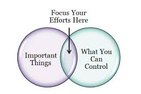 Venn Diagram Model One Mental Model That Can Lower Stress And Improve Your Life