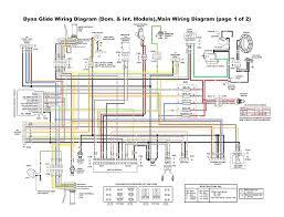 1996 sportster wiring diagram detailed schematics diagram rh keyplusrubber ironhead sportster bobber wiring harness ironhead