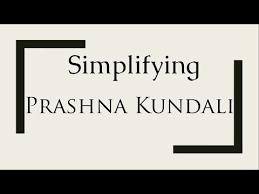 Simplifying Prashna Kundali By Naveen Bhagat Youtube