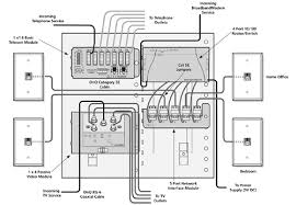 home cable wiring basics home wiring diagrams online insulating should