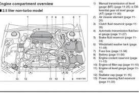 subaru justy ignition wiring diagram subaru automotive wiring description subaru justy ignition wiring diagram
