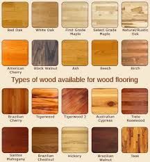 this flooring chart shows the many types of wood available natural