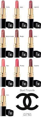 Chanel Rouge Coco Collection Lip Colours Named For Coco