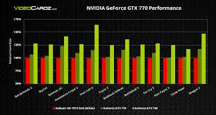 Official Nvidia Geforce Gtx 770 Performance Videocardz Com