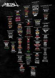 Heavy Metal Genealogy Chart Mostly Agree In 2019 Heavy