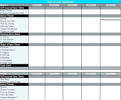 Sample Excel Checklist Template Magnificent Project Management Checklist Template Agile Excel And Quality
