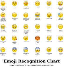 Emoji Meaning Chart And Hand Emoji Face Meanings