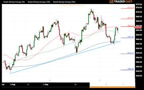 Us Dollar Basket Chart Us Dollar Index Silver Outlook My Trading Skills