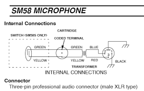 cobra cb radio microphone wiring images cb radio microphone microphone wiring diagram harness