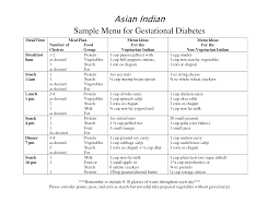 34 Veritable South Indian Diet Chart For Pcos