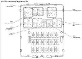 ford focus fuse box diagram 2006 ford wiring diagrams online