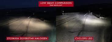 Bicycle Headlight Comparison Chart Cyclops 10 0 H4 Led Headlight Bulb