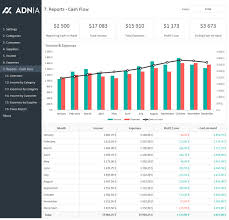 finances excel business finance management template adnia solutions