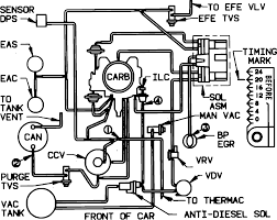 1988 chevy celebrity fuel pump location 1988 cadillac brougham wiring diagram at ww1 ww