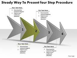 Steady Way To Present Four Step Procedure Basic Process Flow