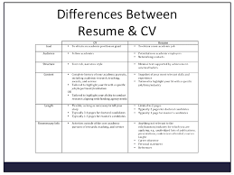 Difference Between Resume And Cv Difference Between Resume And Cv And Biodata Resume For Study 1