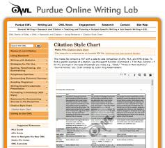 021 Apa Reference Page Format Purdue Owl Style Title