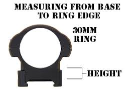 Measuring Scope Height And Determining Scope Ring Height