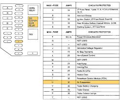 carfusebox lincoln town car airsuspension fuse and relay 01 lincoln town car fuse diagram at 2003 Lincoln Town Car Fuse Box