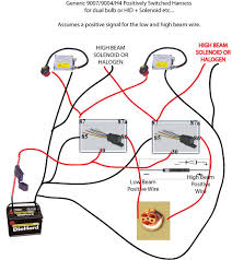 hi lo wiring diagram hi wiring diagrams online hi lo wiring diagram description most likely you are going to have a positively switched h4 setup so it would need this harness