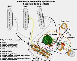 s1 wiring diagram simple wiring diagram s1 wiring diagram wiring diagram site c3 wiring diagram fender s1 wiring diagram help needed content