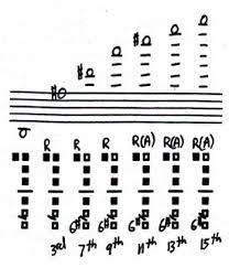 Altissimo Clarinet Chart The Clarinet Of The 21st Century Vi 3 Bs Cl Alternate