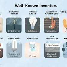 Inventors And Their Inventions Chart The 15 Most Popular Inventors