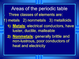 """Chapter 6 """"The Periodic Table"""" - ppt video online download"""