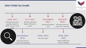 2021 Child Tax Credit and Payments ...