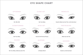 eye shape chart lash prescription jb lashes