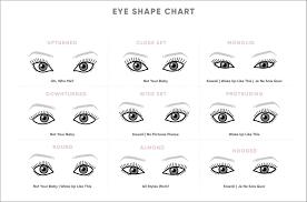 eye shape chart lash prescription jb lashes