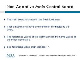 Msa Electronic Refrigerator Diagnostics Ge Moffat Ppt