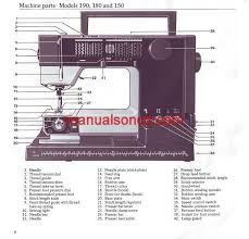 Husqvarna Viking 190 Selectronic Sewing Machine Manual