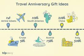 travel anniversary gift ideas infographic
