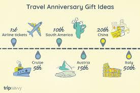 travel anniversary gift ideas infographic