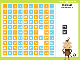 Abcya 100 Chart Free Online Game For Kids To Learn Numbers Up To 100