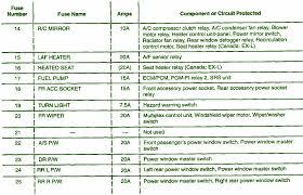 civic fuse diagram beautiful 2005 ford f150 fuel system diagram 2015 honda civic fuse diagram civic fuse diagram fresh 50 luxury 2004 civic fuse box diagram diagram tutorial