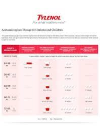 Baby Tylenol Chart 2017 Infant Tylenol Dosage Chart 2018 Tylenol And Motrin