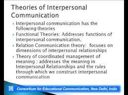 Interpersonal Relationships Interpersonal Communication