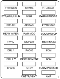 fuse box diagram hyundai getz fuse wiring diagrams online