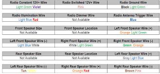 2003 toyota tundra radio wiring harness wirdig