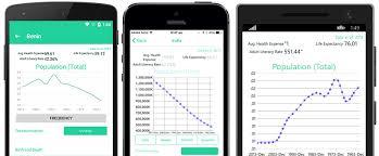 Building Data Bound Apps In Xamarin Forms Dzone Mobile