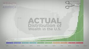 Wealth Inequality In America Explained
