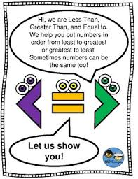 Comparing Numbers Anchor Chart Tek 2 2d By Hd Concepts Tpt