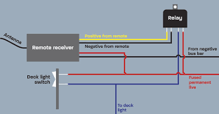 wire diagram for light bar images boat wiring for lighting wiring diagram schematic